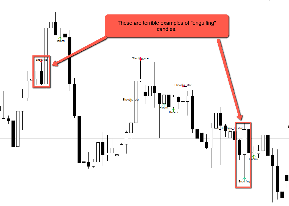 bad examples of engulfing candles